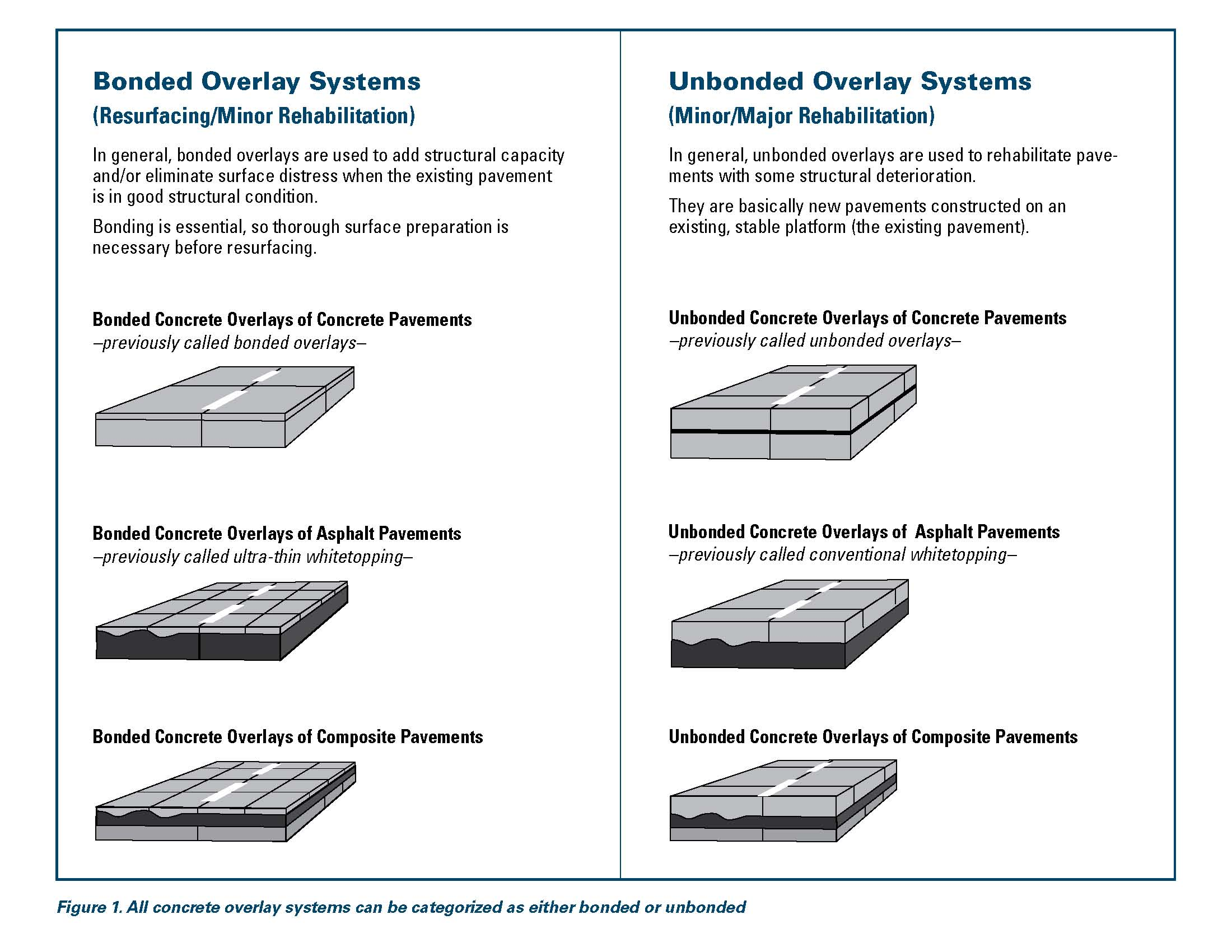 Viewing Category Fact Sheets Concrete Paving